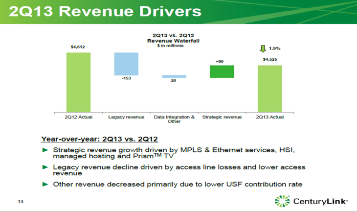 century link revenue waterfall slide 2Q 2013