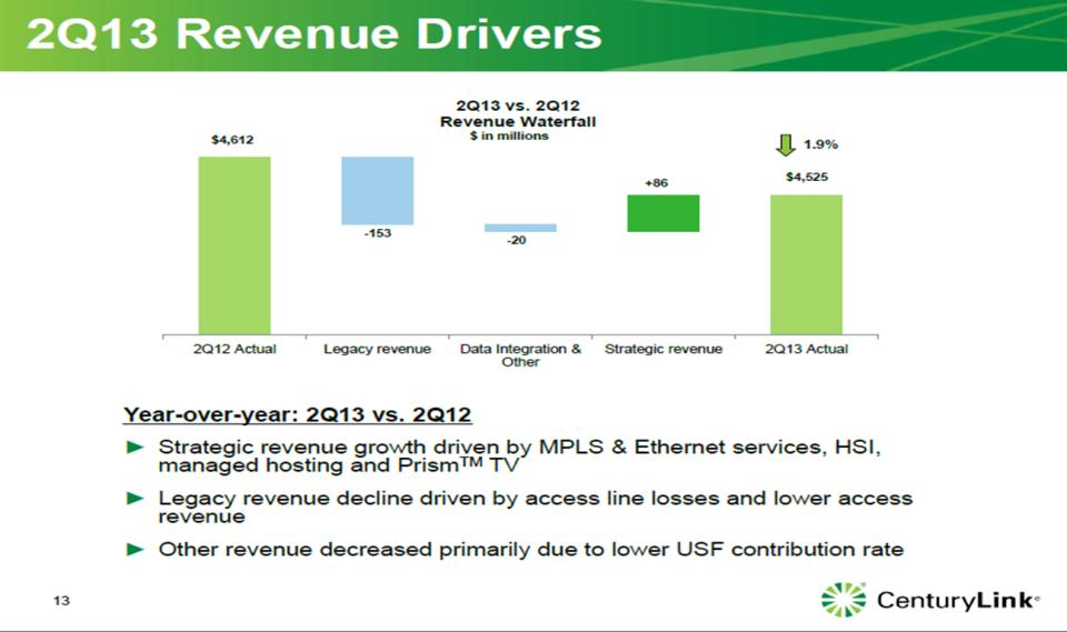 century link revenue waterfall slide 2Q 2013