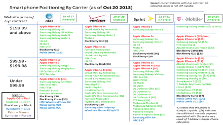 handset overview sb oct 20