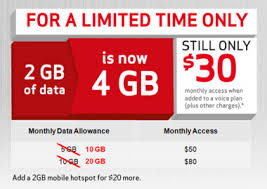 verizon double data promo