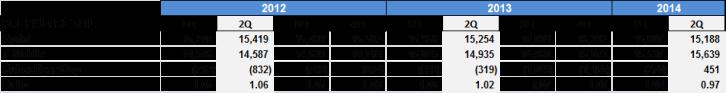 sprint tmo prepaid table