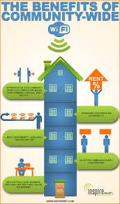 community wide wifi