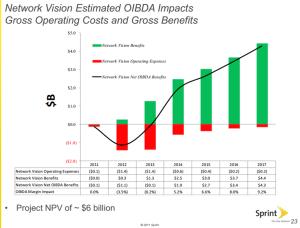 network vision original picture