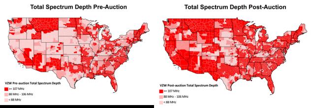 VZ spectrum depth pre and post auction
