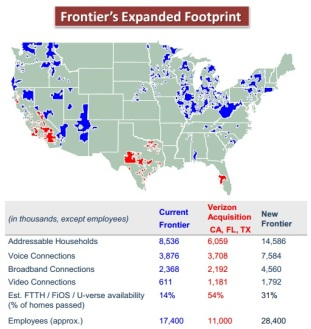 frontier-expanded-improvement