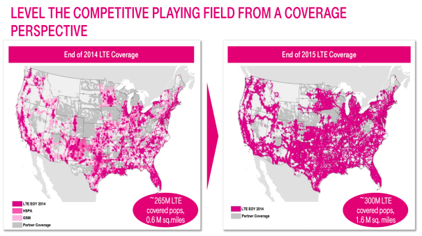 t-mobile coverage change