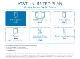 AT&T unlimited plan offer