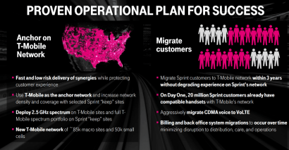 T-Mobile operational plan for success pic